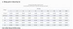 Bảng Giá In Decal Cho Áo Tối Màu